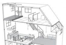 thiết kế homestay là gì, thiết kế homestay